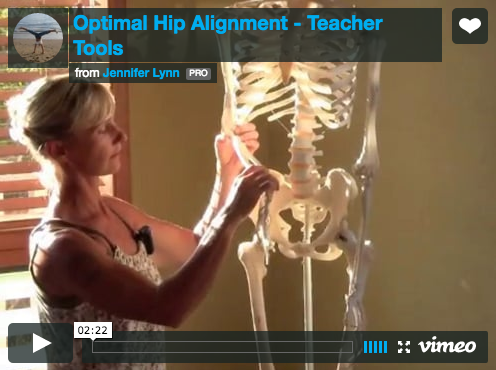 Optimal Hip Joint Alignment